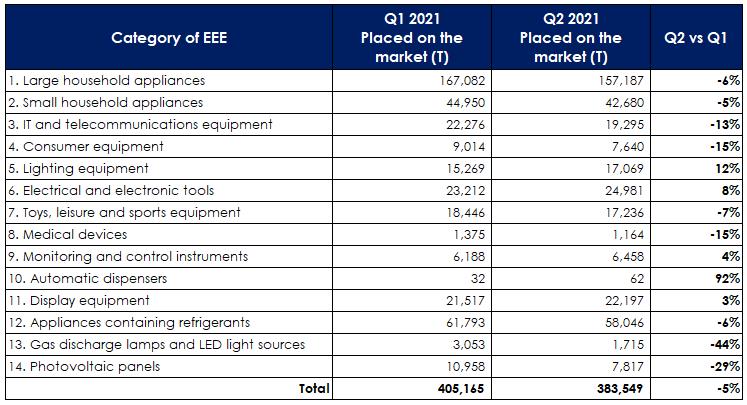 2021 Q2 EEE POM